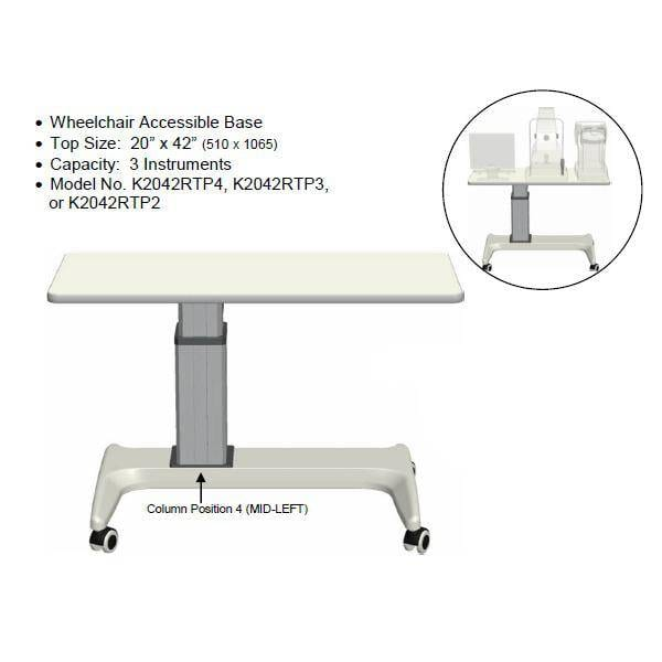 K2 Triple Instrument Power Table