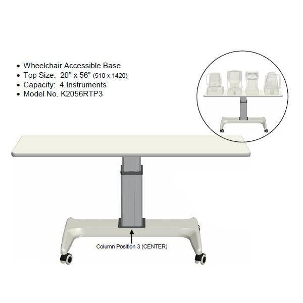 K2 Four Instrument Power Table